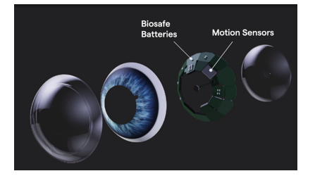 Mojo Vision Augmented Reality Contact Lens Ces 2021