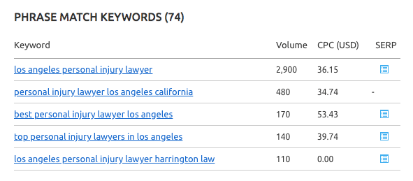 8 Components of an SEO-Friendly Law Firm Website